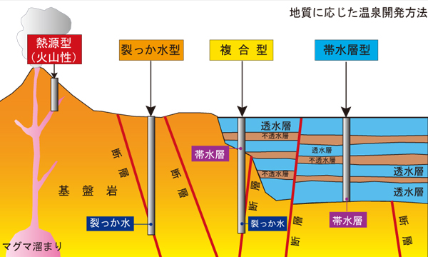 株式会社 蒜山地質年代学研究所